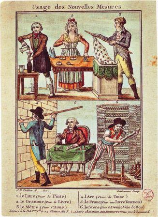 拿破崙·波拿巴_改革_公制度量衡_Napoléon Bonaparte_Poids et mesures